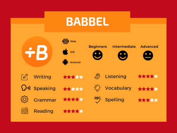 BABBEL - LEARN SPANISH ONLINE APP