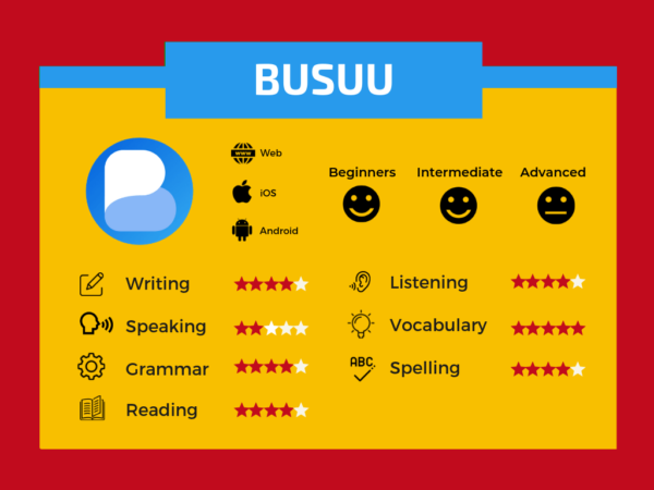 BUSUU - LEARN SPANISH ONLINE APP