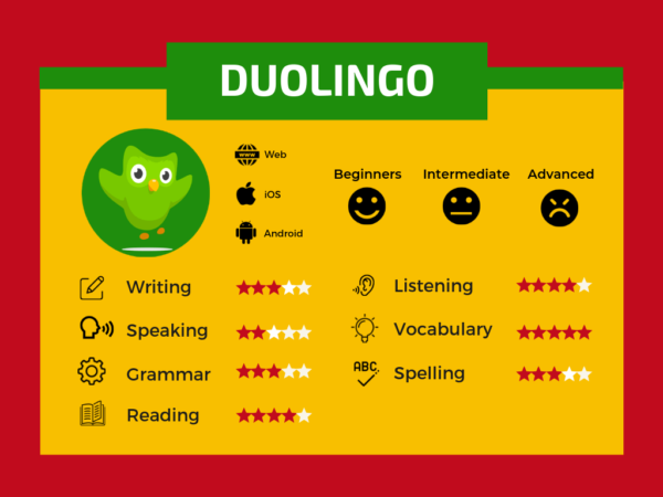 DUOLINGO - LEARN SPANISH ONLINE APP