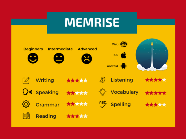 MEMRISE - LEARN SPANISH ONLINE APP