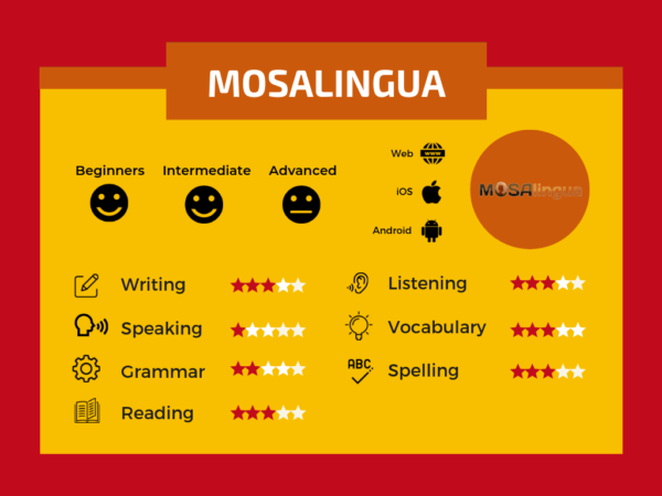 MOSALINGUA - LEARN SPANISH ONLINE APP